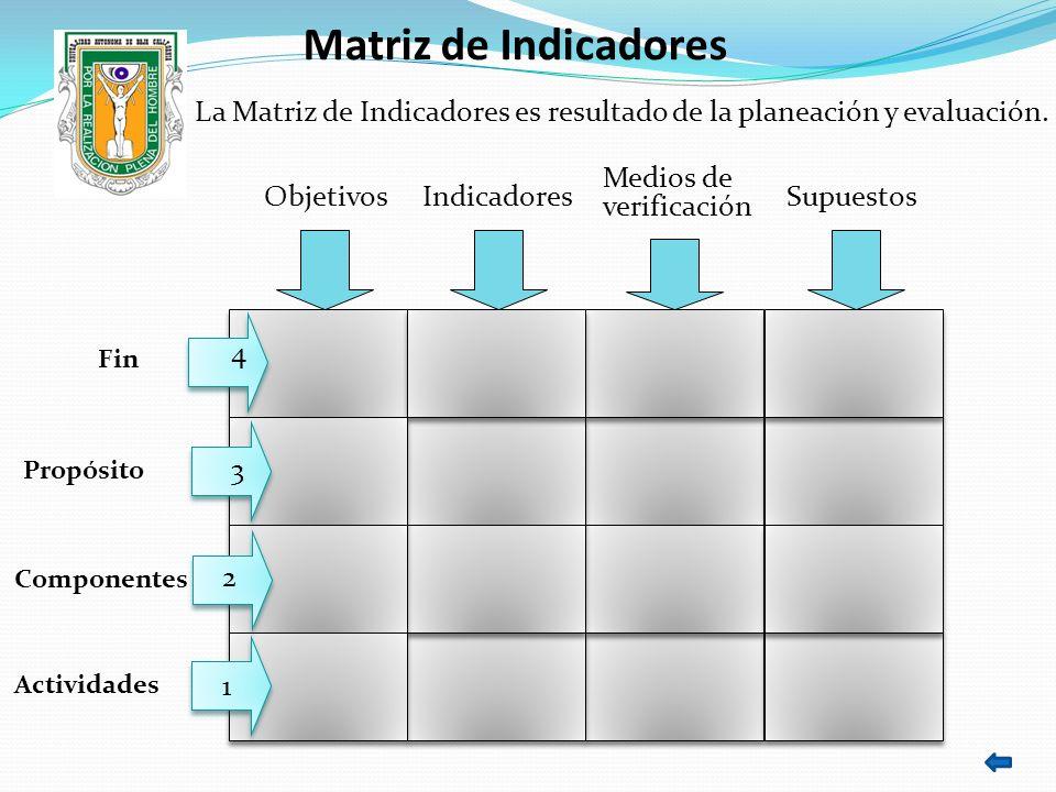 Fin Propósito Componentes Actividades ObjetivosIndicadores Medios de verificación Supuestos Matriz de Indicadores La Matriz de Indicadores es resultad