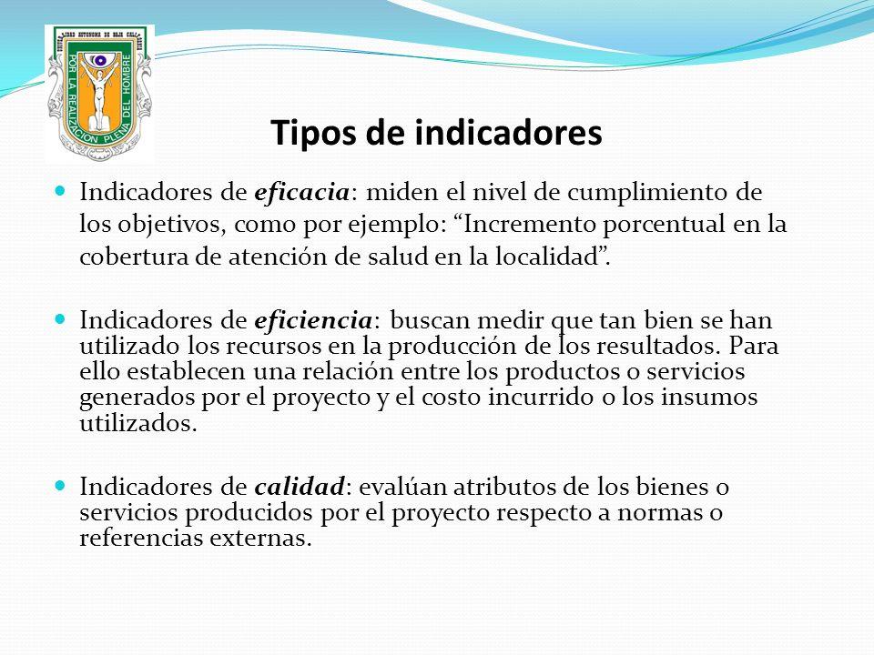 Tipos de indicadores Indicadores de eficacia: miden el nivel de cumplimiento de los objetivos, como por ejemplo: Incremento porcentual en la cobertura