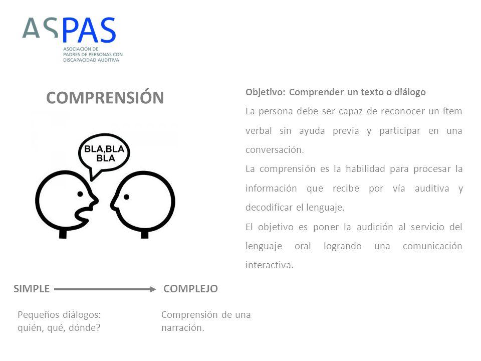 COMPRENSIÓN SIMPLE COMPLEJO Pequeños diálogos: quién, qué, dónde.