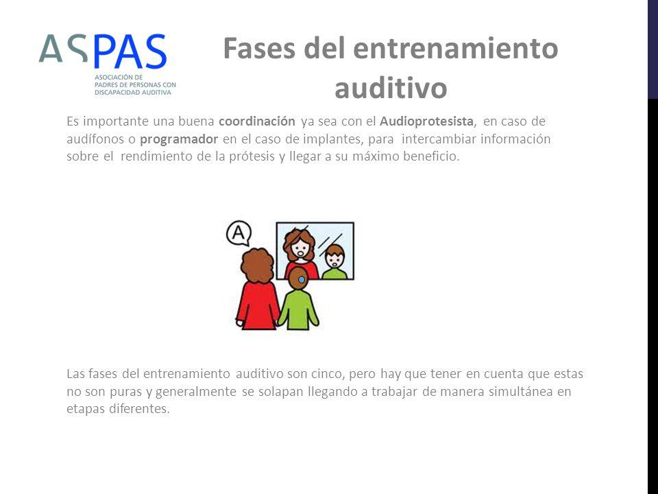 DISCRIMINACIÓN DETECCIÓN RECONOCIMIENTO COMPRENSIÓN Fases del entrenamiento auditivo IDENTIFICACIÓN