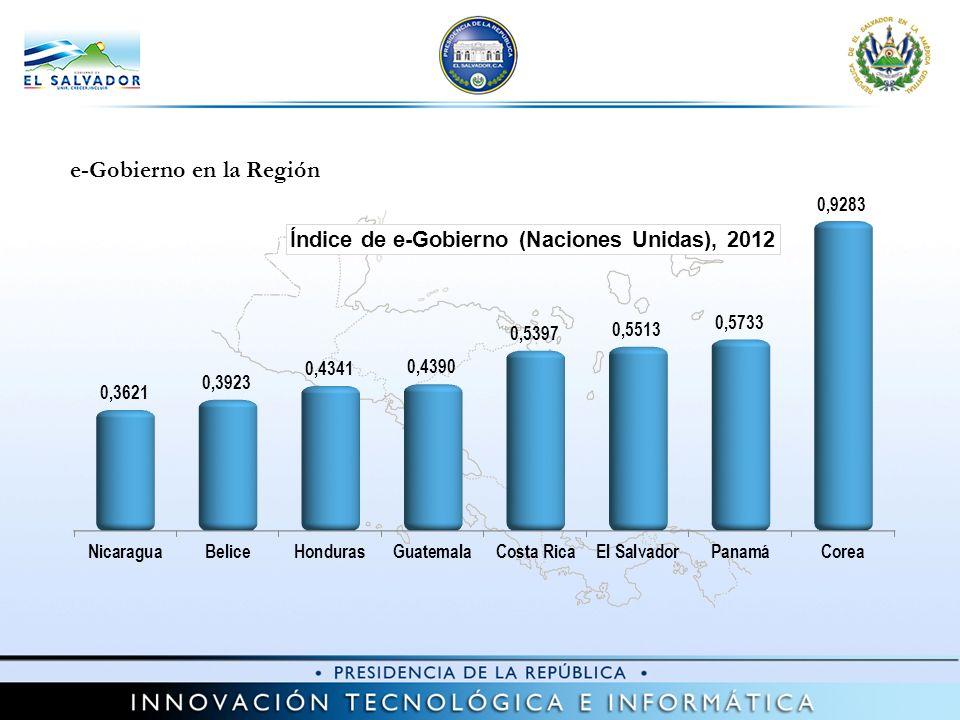 e-Gobierno en la Región