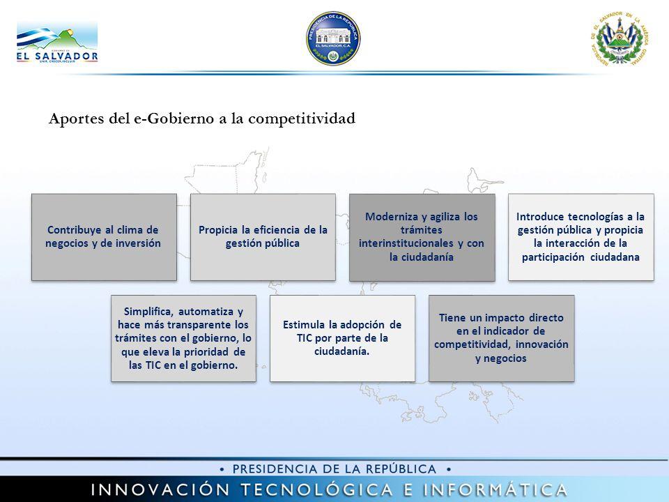 Aportes del e-Gobierno a la competitividad Contribuye al clima de negocios y de inversión Propicia la eficiencia de la gestión pública Moderniza y agiliza los trámites interinstitucionales y con la ciudadanía Introduce tecnologías a la gestión pública y propicia la interacción de la participación ciudadana Simplifica, automatiza y hace más transparente los trámites con el gobierno, lo que eleva la prioridad de las TIC en el gobierno.