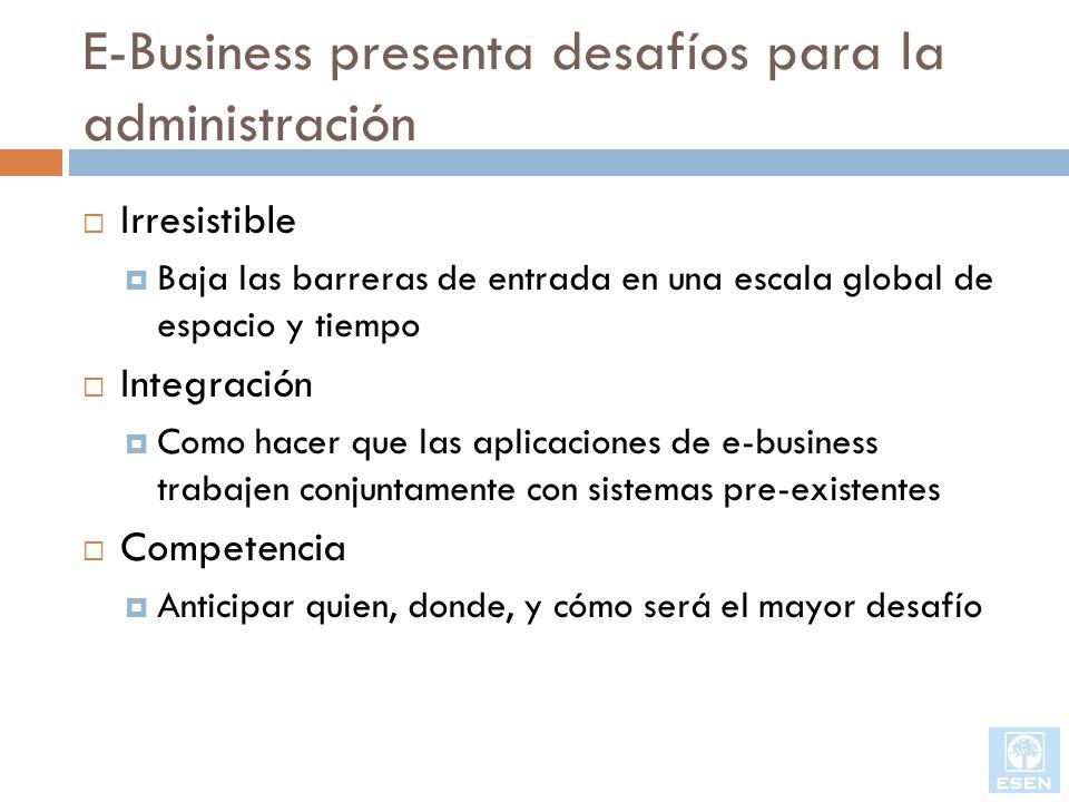 E-Business presenta desafíos para la administración Irresistible Baja las barreras de entrada en una escala global de espacio y tiempo Integración Com