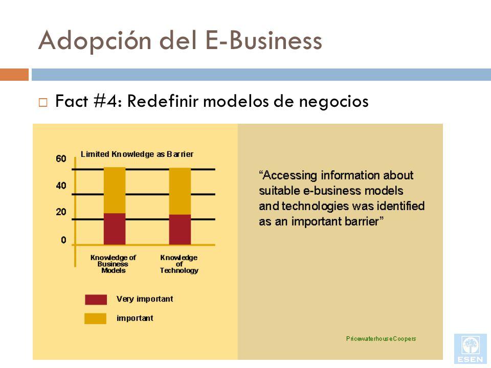 Adopción del E-Business Fact #4: Redefinir modelos de negocios