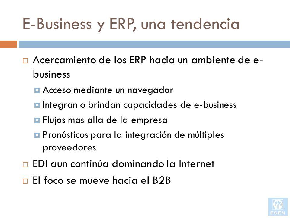 E-Business y ERP, una tendencia Acercamiento de los ERP hacia un ambiente de e- business Acceso mediante un navegador Integran o brindan capacidades d