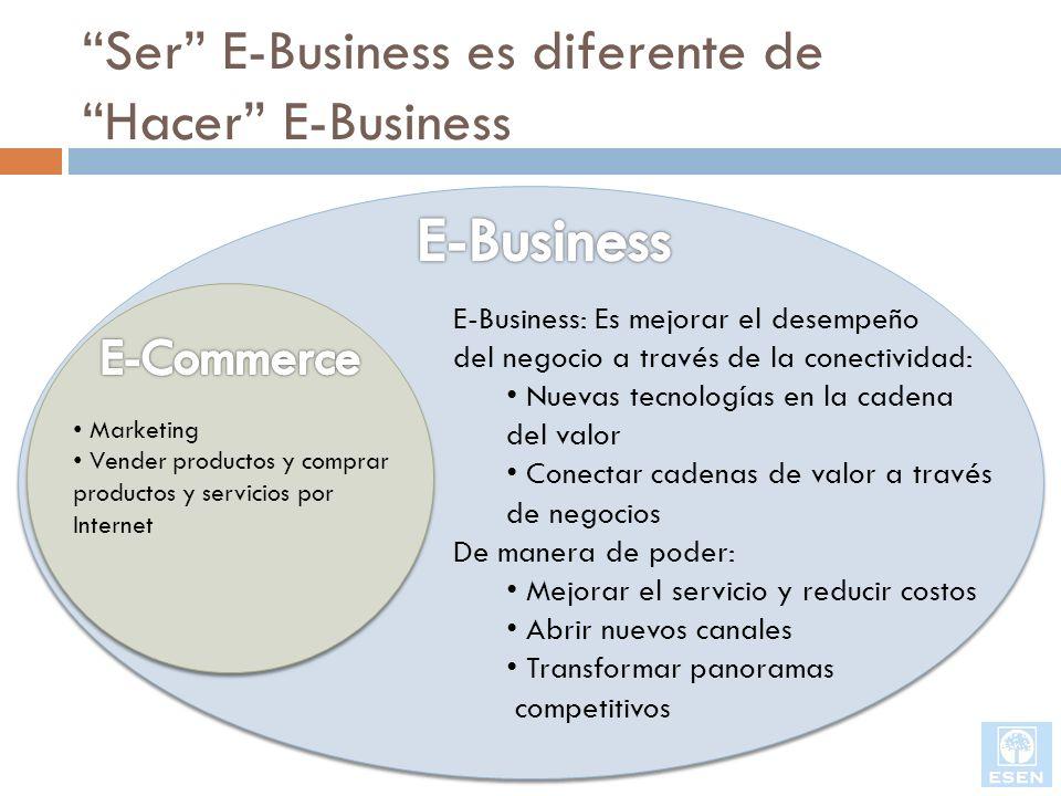 Foco de E-Business visto por Oracle