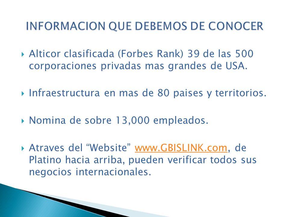 Alticor clasificada (Forbes Rank) 39 de las 500 corporaciones privadas mas grandes de USA. Infraestructura en mas de 80 paises y territorios. Nomina d
