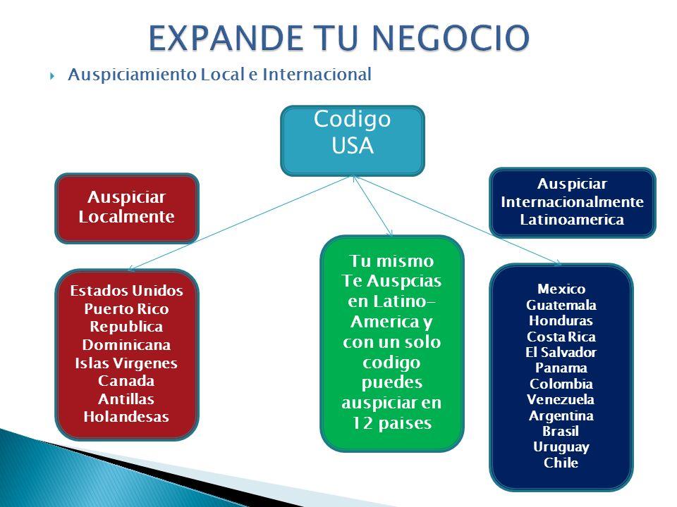 Auspiciamiento Local e Internacional Mexico Guatemala Honduras Costa Rica El Salvador Panama Colombia Venezuela Argentina Brasil Uruguay Chile Codigo