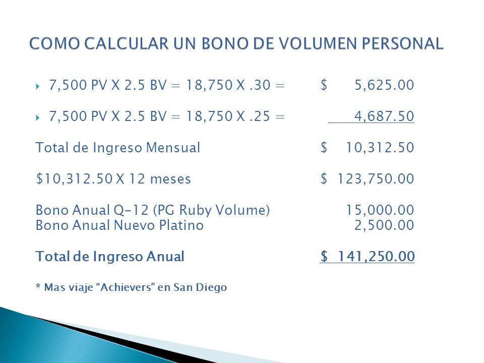 7,500 PV X 2.5 BV = 18,750 X.30 = $ 5,625.00 7,500 PV X 2.5 BV = 18,750 X.25 = 4,687.50 Total de Ingreso Mensual $ 10,312.50 $10,312.50 X 12 meses$ 12