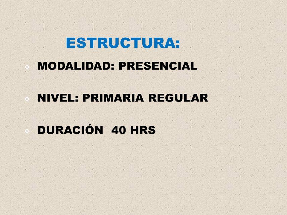 MODULO II DISEÑO DE AMBIENTES PARA EL APRENDIZAJE DE CONCEPTOS Y HABILIDADES DE RAZONAMIENTO CIENTÍFICO