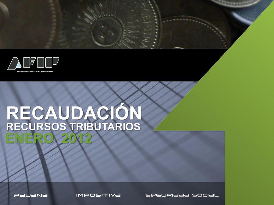 RECAUDACIÓN ENERO 2012 12 RECAUDACIÓN ENERO 2012 12 Resto de impuestos Débitos y Créditos Comercio Exterior Seguridad Social Ganancias IVA