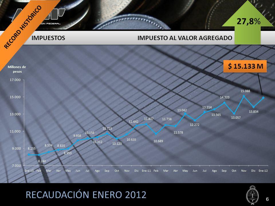 RECAUDACIÓN ENERO 2012 27,8% IMPUESTOS IMPUESTO AL VALOR AGREGADO 7