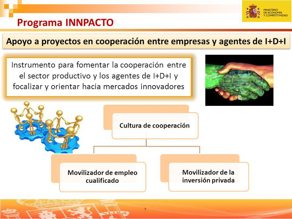 7 Programa INNPACTO Apoyo a proyectos en cooperación entre empresas y agentes de I+D+I Instrumento para fomentar la cooperación entre el sector productivo y los agentes de I+D+I y focalizar y orientar hacia mercados innovadores Cultura de cooperación Movilizador de empleo cualificado Movilizador de la inversión privada