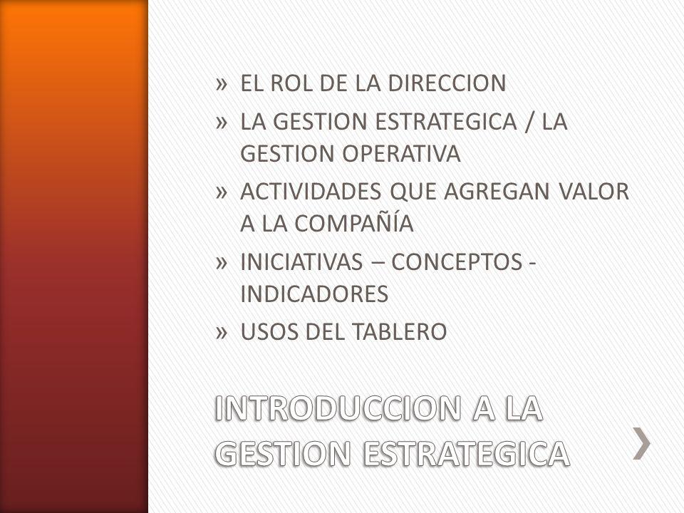 » EL ROL DE LA DIRECCION » LA GESTION ESTRATEGICA / LA GESTION OPERATIVA » ACTIVIDADES QUE AGREGAN VALOR A LA COMPAÑÍA » INICIATIVAS – CONCEPTOS - IND