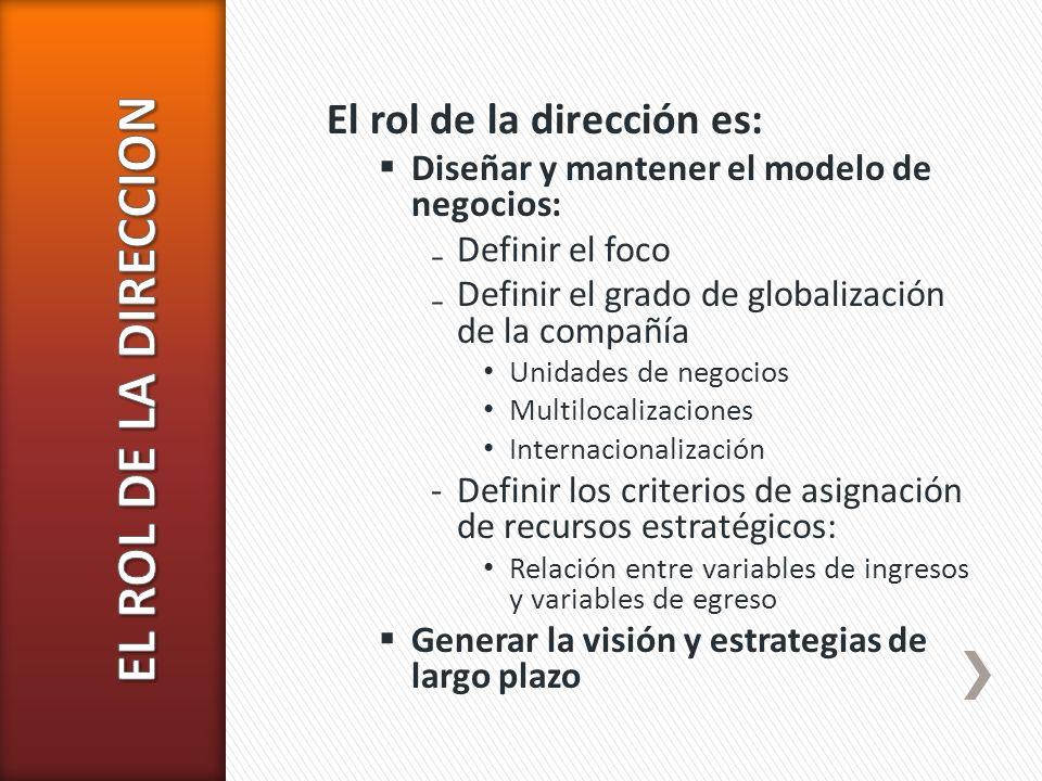 El rol de la dirección es: Diseñar y mantener el modelo de negocios: Definir el foco Definir el grado de globalización de la compañía Unidades de nego