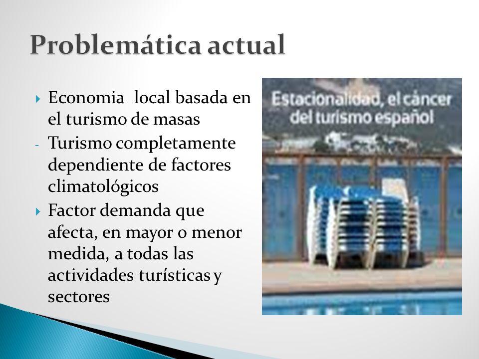 Economia local basada en el turismo de masas - Turismo completamente dependiente de factores climatológicos Factor demanda que afecta, en mayor o meno