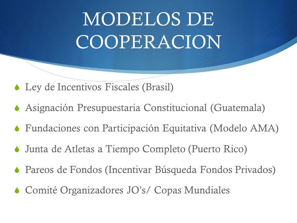 MODELOS DE COOPERACION Ley de Incentivos Fiscales (Brasil) Asignación Presupuestaria Constitucional (Guatemala) Fundaciones con Participación Equitativa (Modelo AMA) Junta de Atletas a Tiempo Completo (Puerto Rico) Pareos de Fondos (Incentivar Búsqueda Fondos Privados) Comité Organizadores JOs/ Copas Mundiales