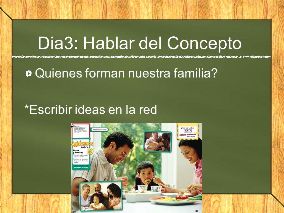 Dia3: Hablar del Concepto Quienes forman nuestra familia *Escribir ideas en la red