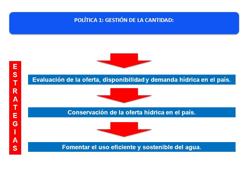 POLÍTICA 1: GESTIÓN DE LA CANTIDAD: Evaluación de la oferta, disponibilidad y demanda hídrica en el país. Conservación de la oferta hídrica en el país