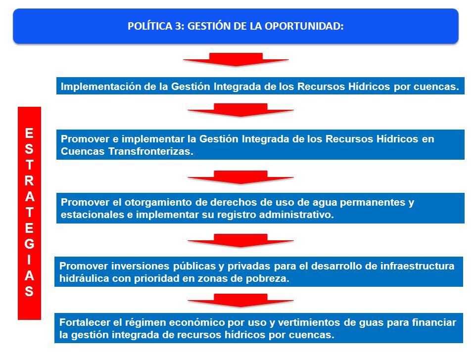 POLÍTICA 3: GESTIÓN DE LA OPORTUNIDAD: Implementación de la Gestión Integrada de los Recursos Hídricos por cuencas. Promover e implementar la Gestión