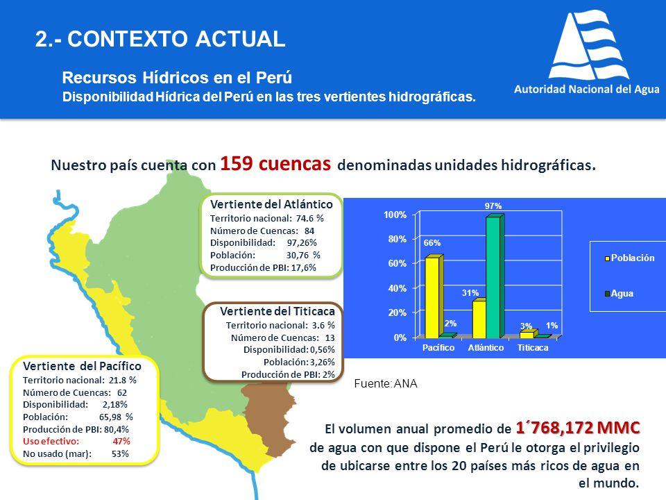 Disponibilidad Hídrica del Perú en las tres vertientes hidrográficas. Vertiente del Atlántico Territorio nacional: 74.6 % Número de Cuencas: 84 Dispon