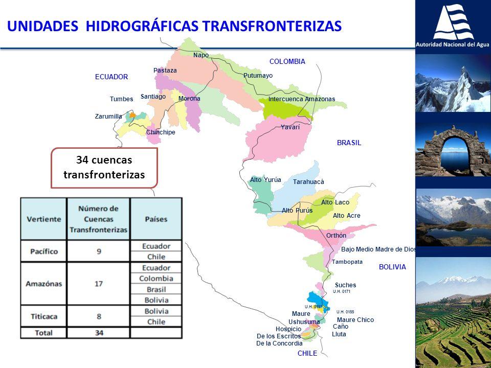 POLÍTICA 3: GESTIÓN DE LA OPORTUNIDAD: Implementación de la Gestión Integrada de los Recursos Hídricos por cuencas.