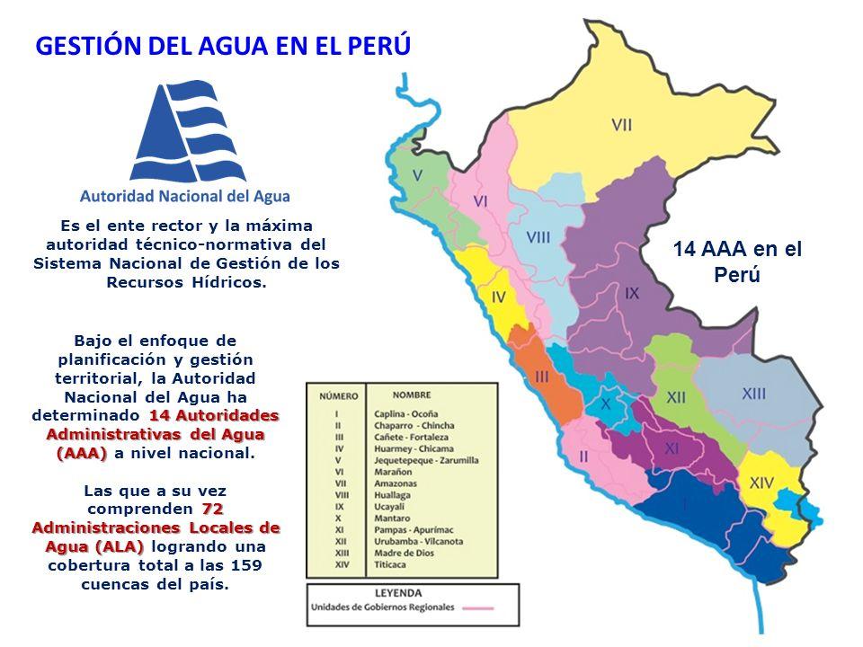 GESTIÓN DEL AGUA EN EL PERÚ Es el ente rector y la máxima autoridad técnico-normativa del Sistema Nacional de Gestión de los Recursos Hídricos. 14 Aut