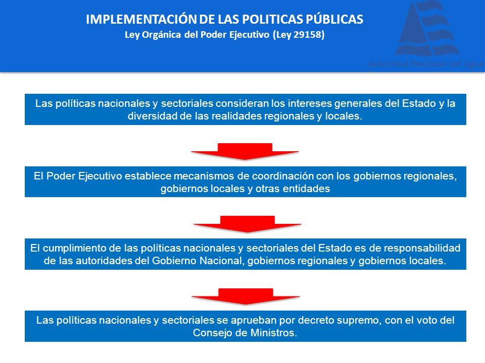 IMPLEMENTACIÓN DE LAS POLITICAS PÚBLICAS Ley Orgánica del Poder Ejecutivo (Ley 29158) Las políticas nacionales y sectoriales consideran los intereses
