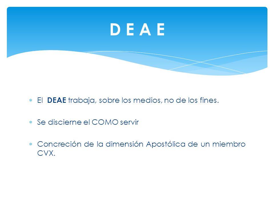 El DEAE trabaja, sobre los medios, no de los fines. Se discierne el COMO servir Concreción de la dimensión Apostólica de un miembro CVX. D E A E