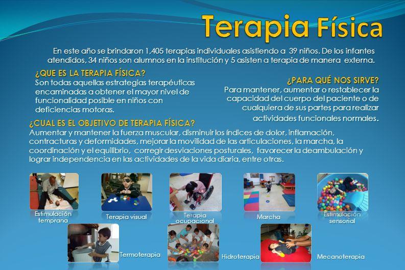 En este año se brindaron 1,405 terapias individuales asistiendo a 39 niños. De los infantes atendidos, 34 niños son alumnos en la institución y 5 asis