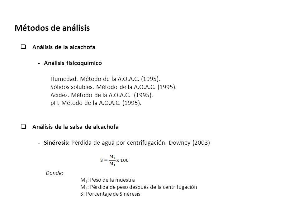 Procedimiento para la elaboración de salsa de alcachofa Hidrocoloide:Preservante: CMC Sorbato de Potasio Goma Guar Goma Xantana Ingredientes: Agua Ace