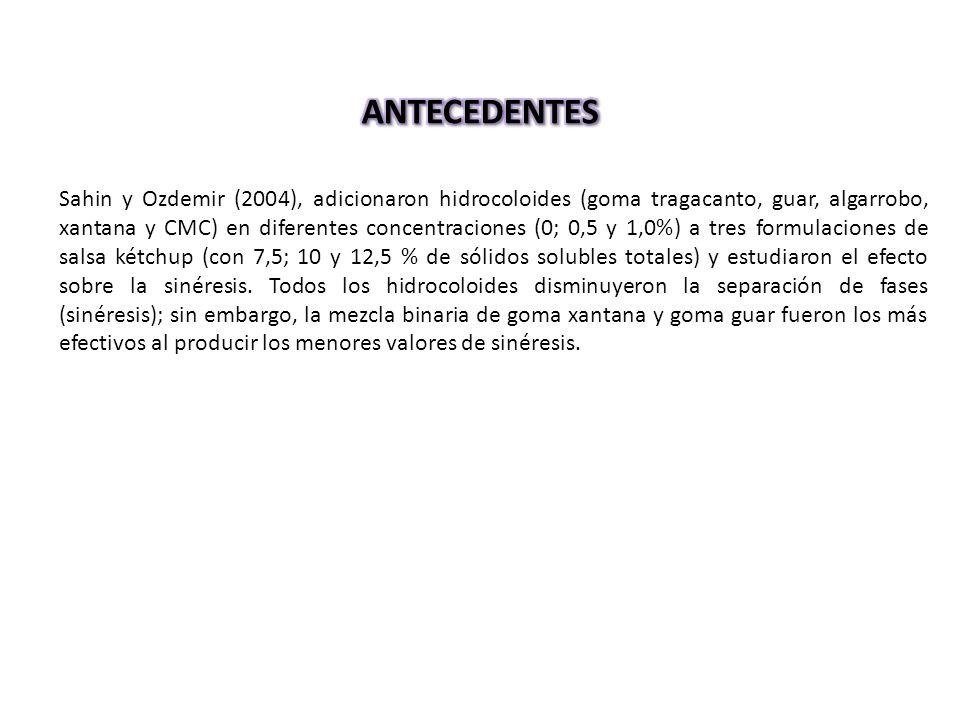 Sahin y Ozdemir (2004), adicionaron hidrocoloides (goma tragacanto, guar, algarrobo, xantana y CMC) en diferentes concentraciones (0; 0,5 y 1,0%) a tres formulaciones de salsa kétchup (con 7,5; 10 y 12,5 % de sólidos solubles totales) y estudiaron el efecto sobre la sinéresis.