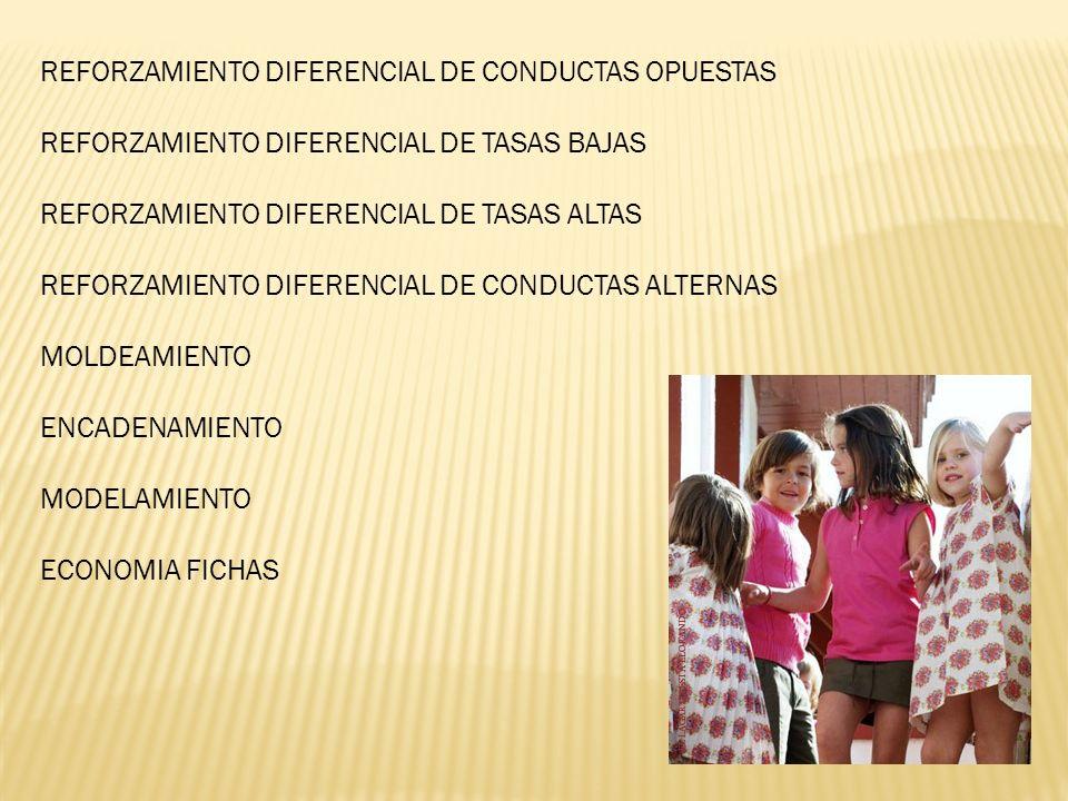 REFORZAMIENTO DIFERENCIAL DE CONDUCTAS OPUESTAS REFORZAMIENTO DIFERENCIAL DE TASAS BAJAS REFORZAMIENTO DIFERENCIAL DE TASAS ALTAS REFORZAMIENTO DIFERENCIAL DE CONDUCTAS ALTERNAS MOLDEAMIENTO ENCADENAMIENTO MODELAMIENTO ECONOMIA FICHAS