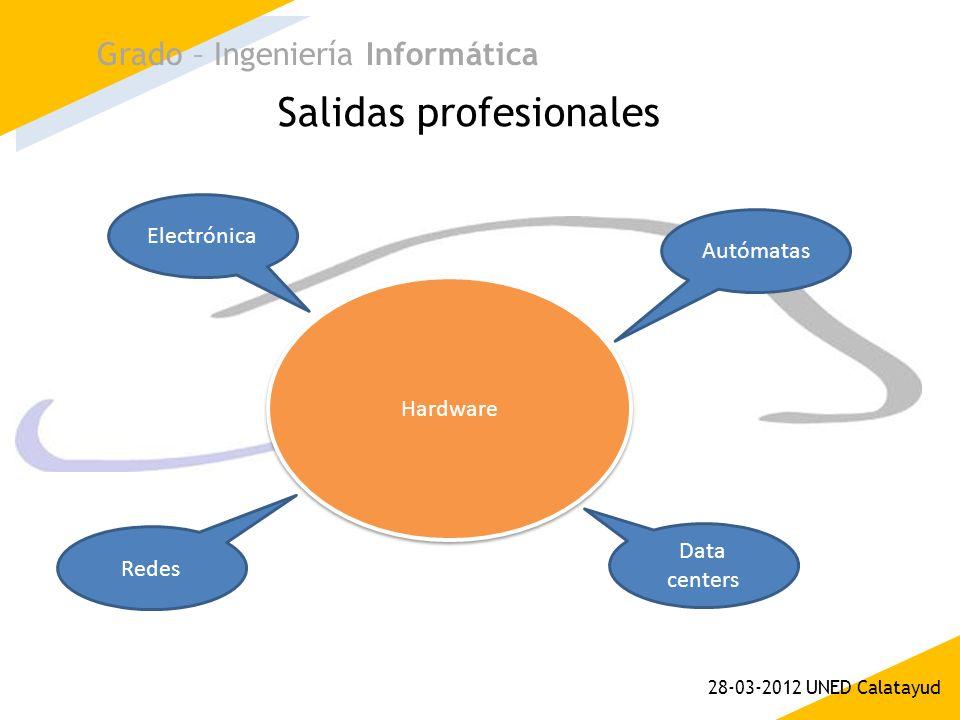 Salidas profesionales Grado – Ingeniería Informática 28-03-2012 UNED Calatayud Hardware Electrónica Autómatas Redes Data centers