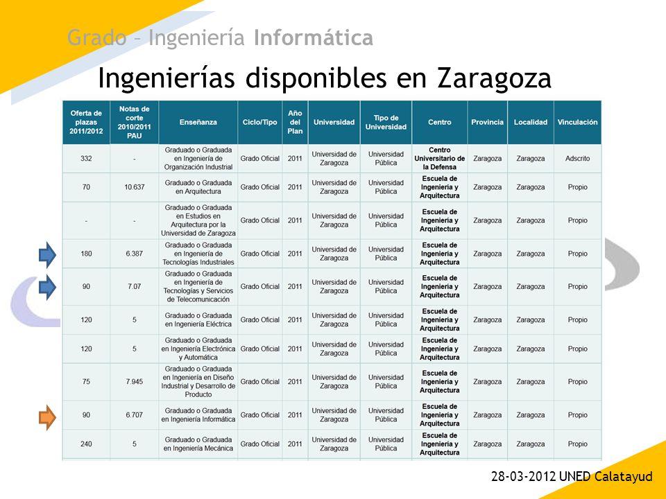 Ingenierías disponibles en Zaragoza Grado – Ingeniería Informática 28-03-2012 UNED Calatayud