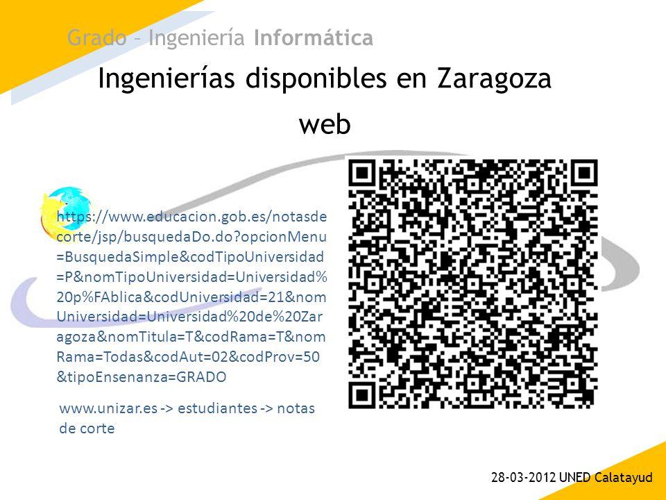 Ingenierías disponibles en Zaragoza Grado – Ingeniería Informática 28-03-2012 UNED Calatayud web https://www.educacion.gob.es/notasde corte/jsp/busque