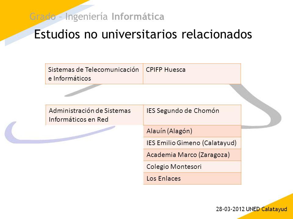Estudios no universitarios relacionados Grado – Ingeniería Informática 28-03-2012 UNED Calatayud Administración de Sistemas Informáticos en Red IES Se