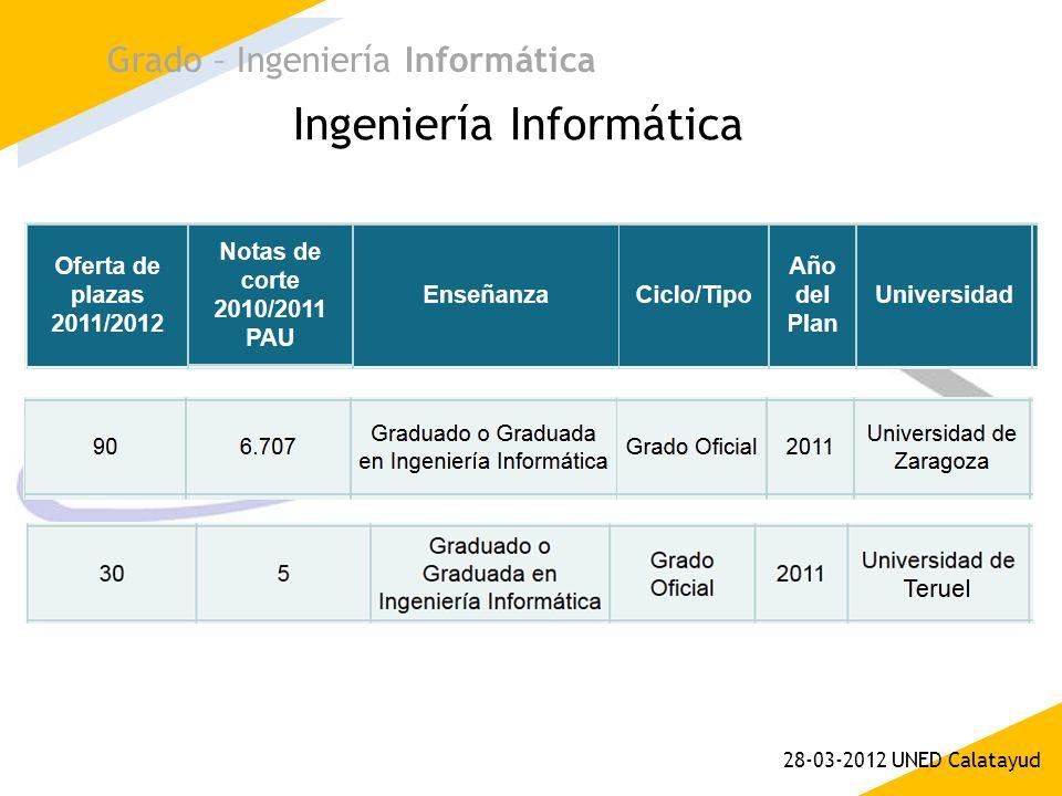 Ingeniería Informática Grado – Ingeniería Informática 28-03-2012 UNED Calatayud