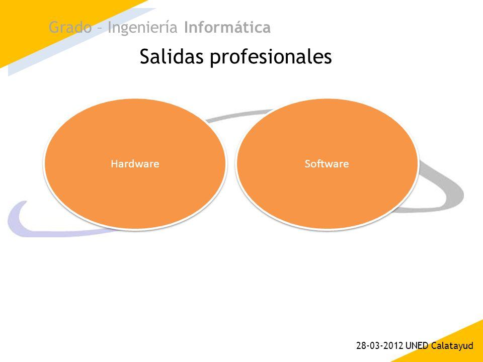 Salidas profesionales Grado – Ingeniería Informática 28-03-2012 UNED Calatayud Hardware Software