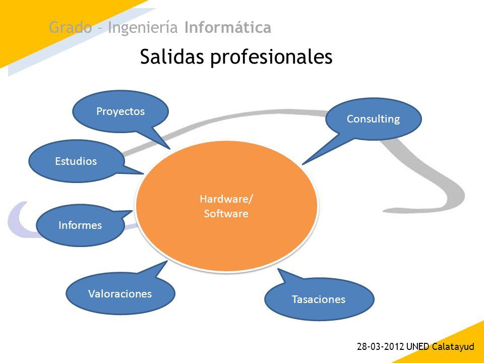 Salidas profesionales Grado – Ingeniería Informática 28-03-2012 UNED Calatayud Hardware/ Software Hardware/ Software Consulting Proyectos Estudios Val
