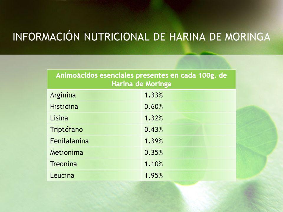 INFORMACIÓN NUTRICIONAL DE HARINA DE MORINGA Animoácidos esenciales presentes en cada 100g. de Harina de Moringa Arginina1.33% Histidina0.60% Lisina1.