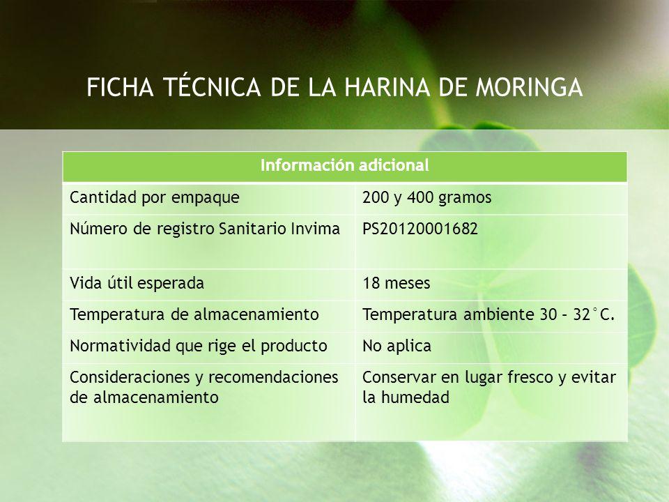 ANÁLISIS FÍSICO QUÍMICO DE LA HARINA DE MORINGA Humedad (Pérdida por secado)6.25% m/m Cenizas o minerales totales7.8% m/m Grasa total5.8% m/m Nitrógeno total3.8% m/m Proteína total28% m/m Carbohidratos totales56% m/m Calorías372 Kcal x C/100 gms Fibra5.9% m/m