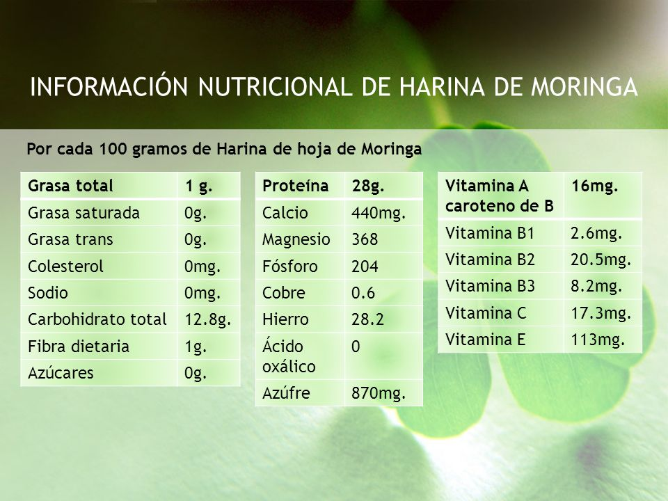 INFORMACIÓN NUTRICIONAL DE HARINA DE MORINGA Grasa total1 g. Grasa saturada0g. Grasa trans0g. Colesterol0mg. Sodio0mg. Carbohidrato total12.8g. Fibra