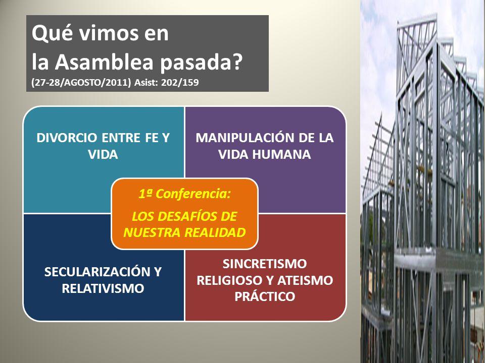 ORGANIGRAMA PARROQUIAL PÁRROCO CONSEJO DE PASTORAL CONSEJO DE ECONOMÍA VICARIO PARROQUIAL DIÁCONO ANIMADORES DE SECTOR OFICINA PARROQUIAL ORGANOS DIRECTIVOS ORGANOS DE ASESORÍA