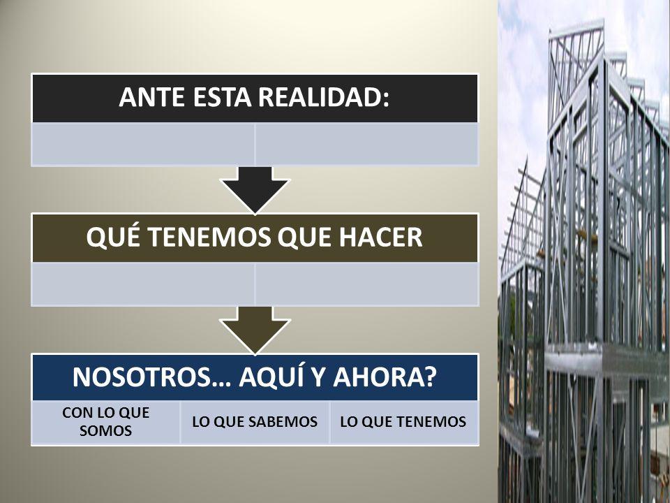 CASAS DE PREPARACIÓN Y VERIFICACIÓN EVANGELIZACIÓN FUNDAMENTAL PEQUEÑA COMUNIDAD MINISTERIO TRANSFORMACIÓN SOCIAL PROCESO EVANGELIZADOR UD.