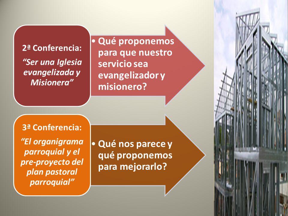 Aportaciones Que se presente el organigrama completo (visible).