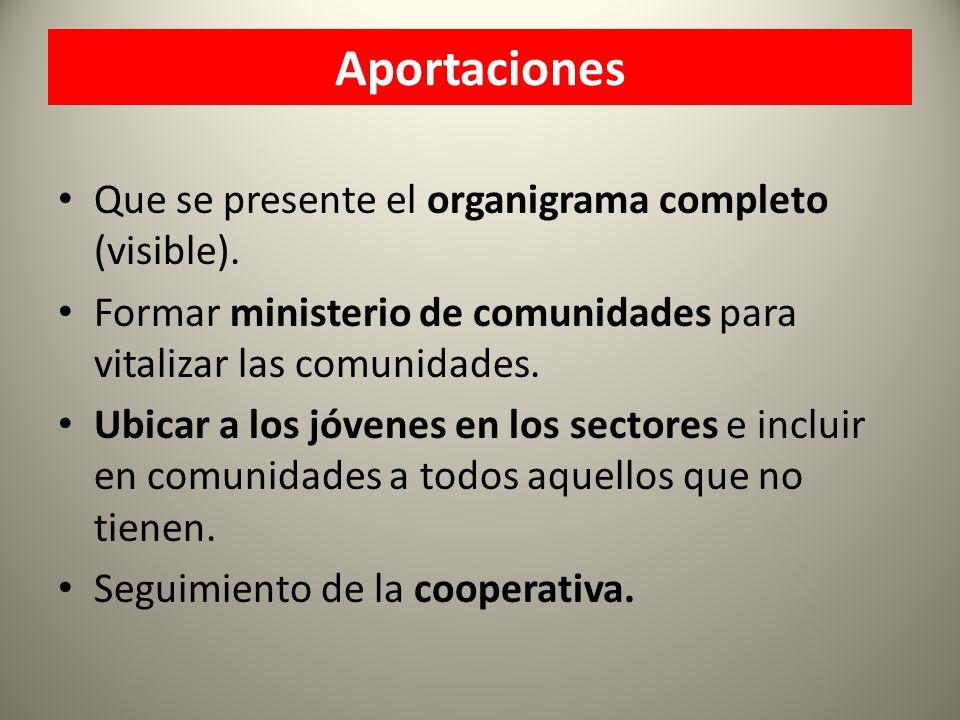 TRABAJO POR COMISIONES: 1.PRESENTAR BREVEMENTE SU MINISTERIO: CUÁL ES SU FUNCIÓN.