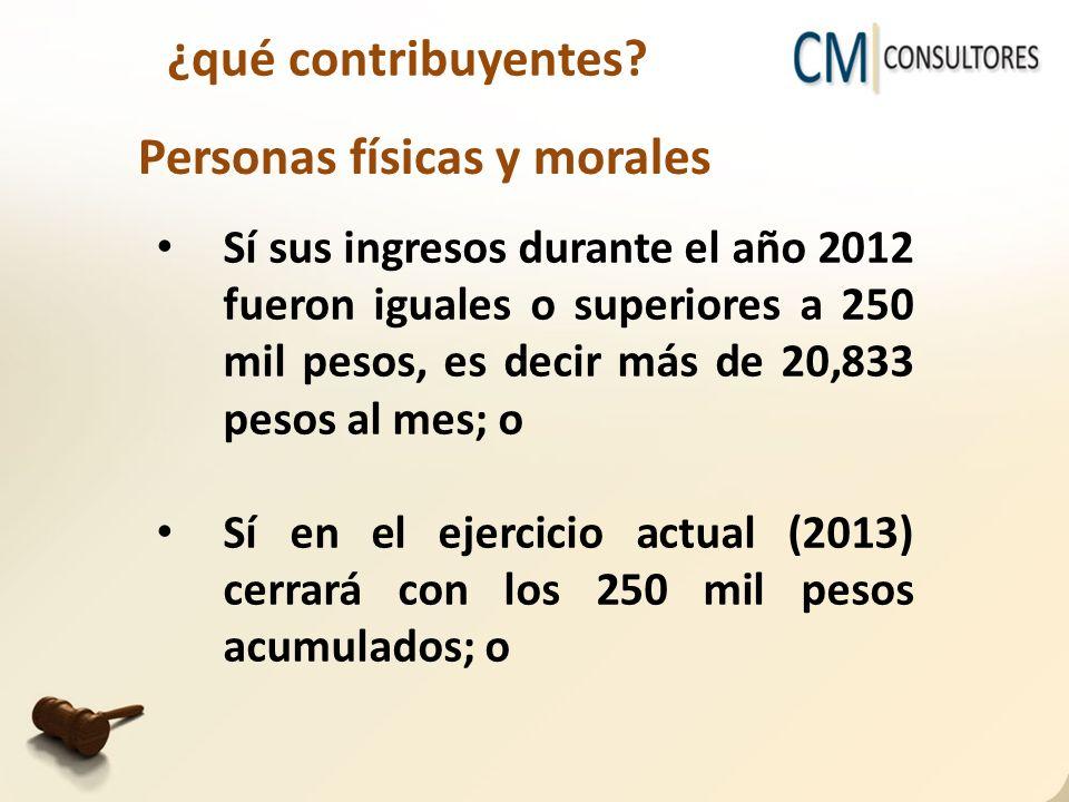 Sí sus ingresos durante el año 2012 fueron iguales o superiores a 250 mil pesos, es decir más de 20,833 pesos al mes; o Sí en el ejercicio actual (2013) cerrará con los 250 mil pesos acumulados; o ¿qué contribuyentes.