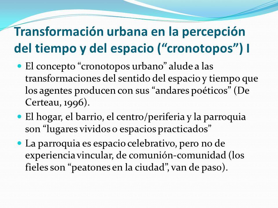 Transformación urbana en la percepción del tiempo y del espacio (cronotopos) I El concepto cronotopos urbano alude a las transformaciones del sentido