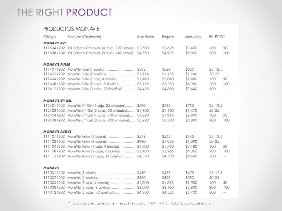 THE RIGHT PRODUCT * Todos los precios están en Pesos Mexicanos (MXN) y NO INCLUYE costos de envío.
